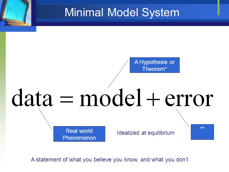 Minimal Model System A statement of what you believe you know, and what you dont Real world Phenomenon A Hypothesis or Theorem* ** Idealized at equilibrium