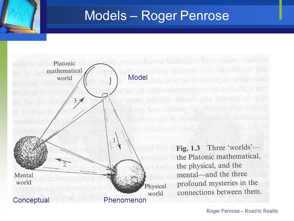 Models – Roger Penrose PhenomenonConceptual Model Roger Penrose – Road to Reality
