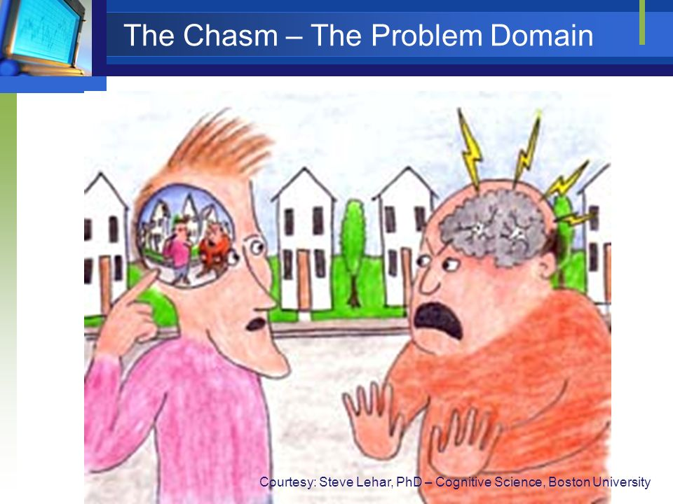 The Chasm – The Problem Domain Courtesy: Steve Lehar, PhD – Cognitive Science, Boston University