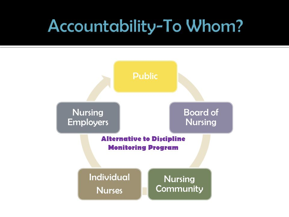 Public Board of Nursing Nursing Community Individual Nurses Nursing Employers Alternative to Discipline Monitoring Program