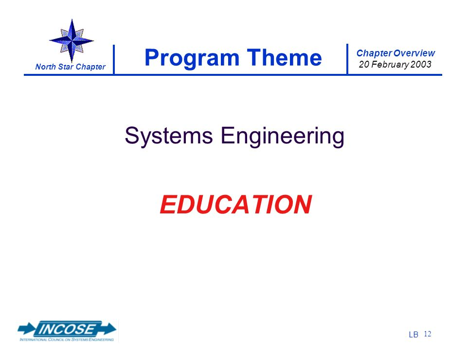 Chapter Overview 20 February 2003 North Star Chapter LB 12 Program Theme Systems Engineering EDUCATION