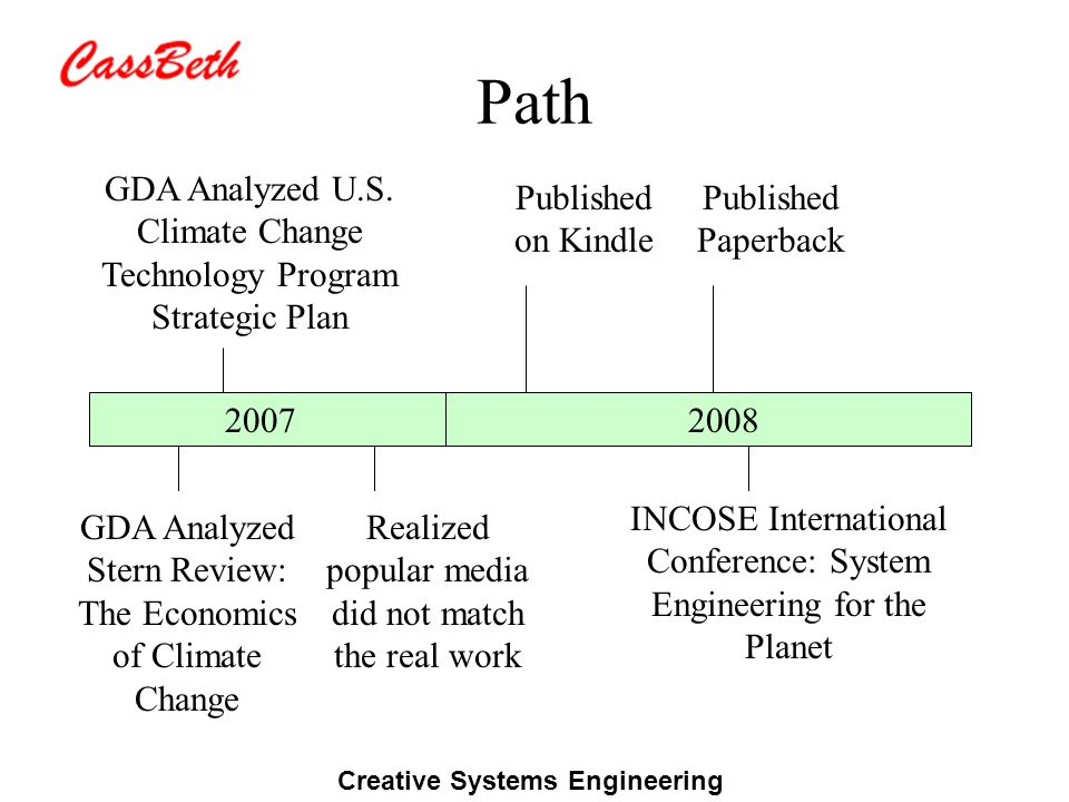 Creative Systems Engineering Path 20072008 GDA Analyzed Stern Review: The Economics of Climate Change GDA Analyzed U.S.