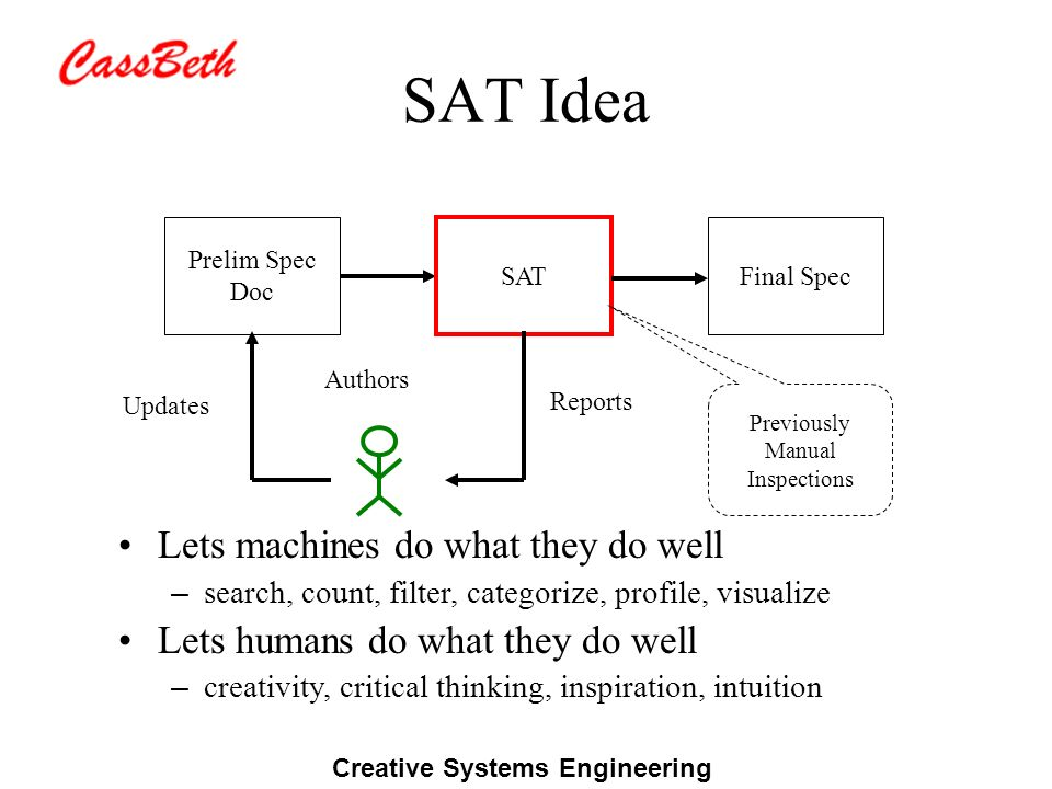Creative Systems Engineering Path Templates Previous Analysis SAT Engine Apache Server Web Browser User Document s Services & Rules SAT Exports - Metrics & Results - Excel & HTML Help 6.