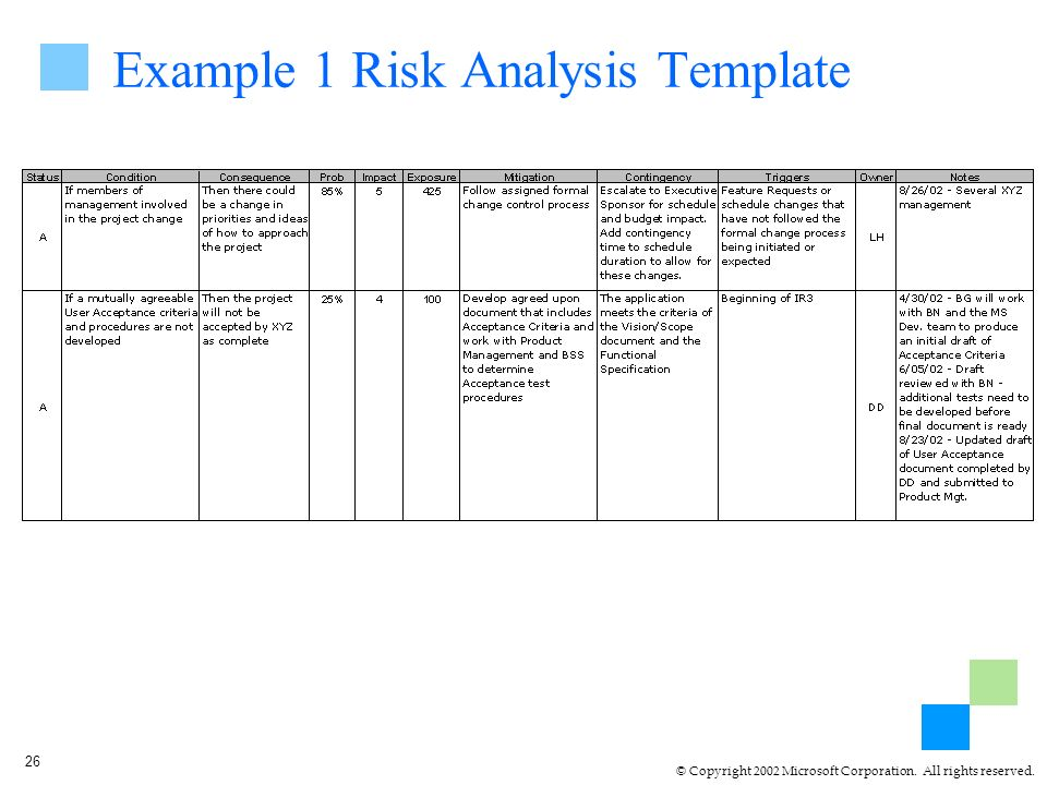 © Copyright 2002 Microsoft Corporation. All rights reserved. 26 Example 1 Risk Analysis Template