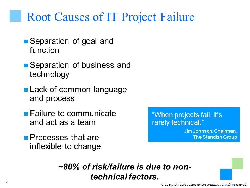Microsoft Solutions Framework www.microsoft.com/MSF kylek@microsoft.com