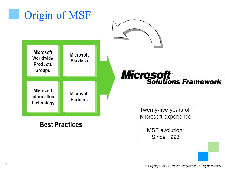 © Copyright 2002 Microsoft Corporation.All rights reserved.