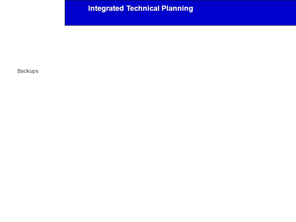 Integrated Technical Planning Backups