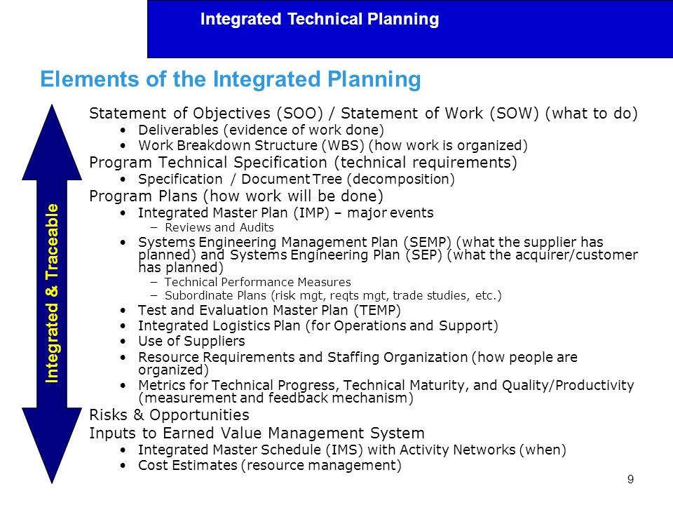 Integrated Technical Planning Elements of the Integrated Planning Statement of Objectives (SOO) / Statement of Work (SOW) (what to do) Deliverables (e