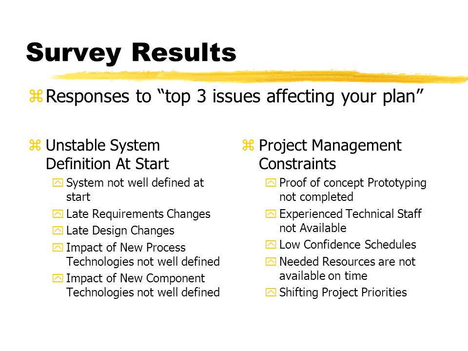 Survey Results zUnstable System Definition At Start ySystem not well defined at start yLate Requirements Changes yLate Design Changes yImpact of New Process Technologies not well defined yImpact of New Component Technologies not well defined z Project Management Constraints yProof of concept Prototyping not completed yExperienced Technical Staff not Available yLow Confidence Schedules yNeeded Resources are not available on time yShifting Project Priorities zResponses to top 3 issues affecting your plan