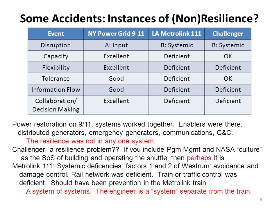Some Accidents: Instances of (Non)Resilience.