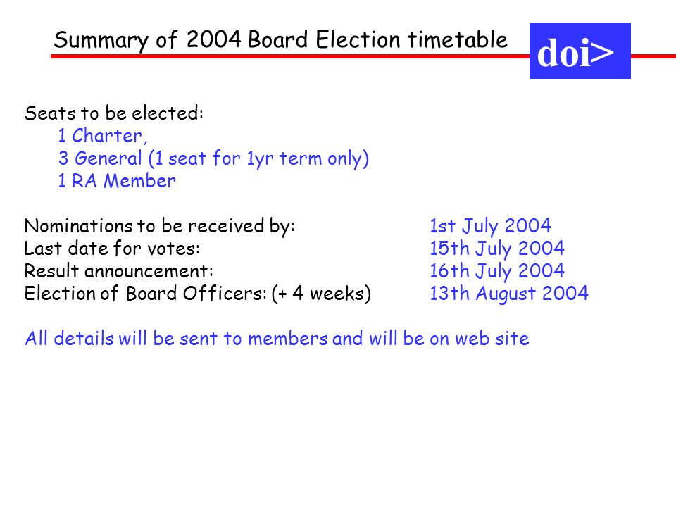 Summary of 2004 Board Election timetable Seats to be elected: 1 Charter, 3 General (1 seat for 1yr term only) 1 RA Member Nominations to be received b