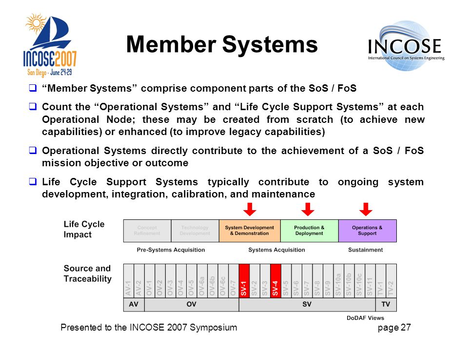 Presented to the INCOSE 2007 Symposiumpage 27 Member Systems Member Systems comprise component parts of the SoS / FoS Count the Operational Systems and Life Cycle Support Systems at each Operational Node; these may be created from scratch (to achieve new capabilities) or enhanced (to improve legacy capabilities) Operational Systems directly contribute to the achievement of a SoS / FoS mission objective or outcome Life Cycle Support Systems typically contribute to ongoing system development, integration, calibration, and maintenance