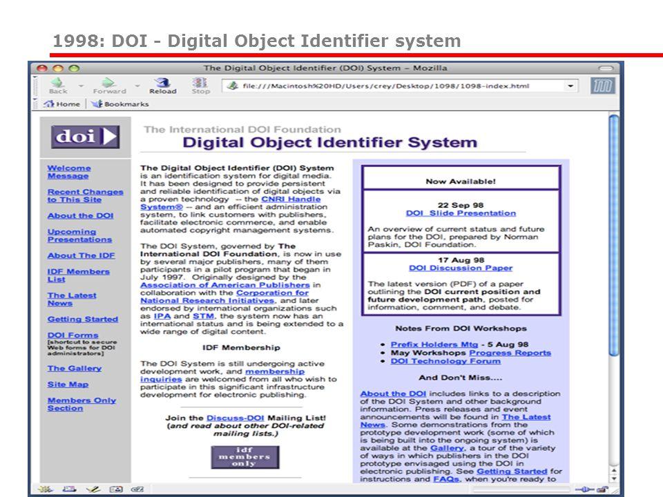 1998: DOI - Digital Object Identifier system