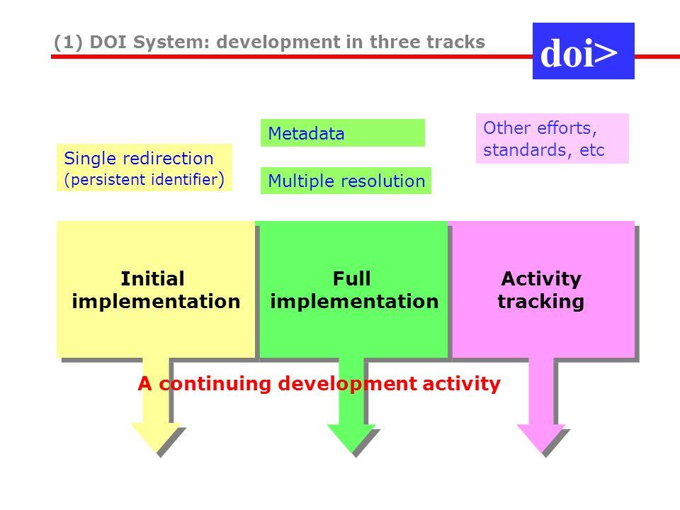 Activity tracking Activity tracking Full implementation Full implementation Initial implementation Initial implementation Single redirection (persiste