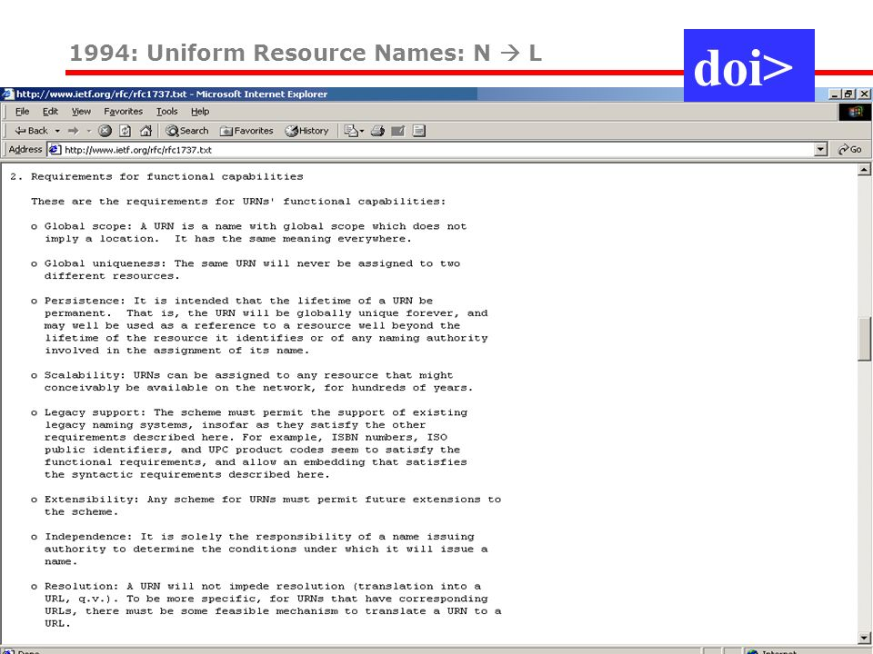 1994: Uniform Resource Names: N L doi>
