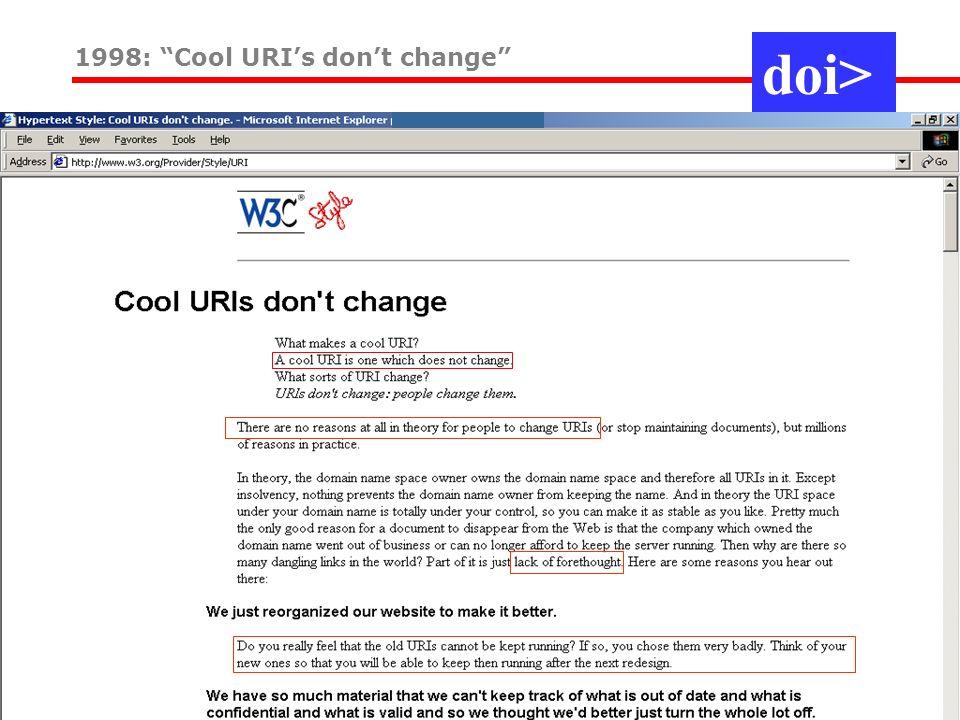 1998: Cool URIs dont change doi>