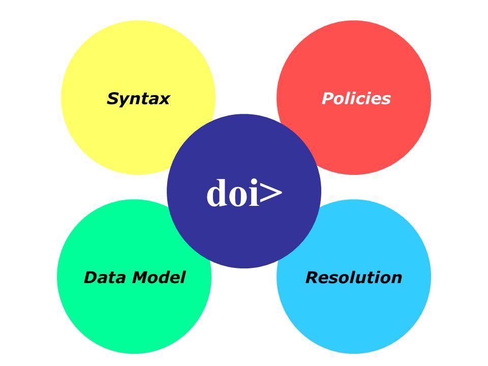 Data ModelResolution Syntax Policies doi>