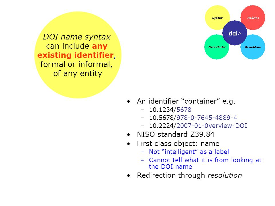 DOI name syntax can include any existing identifier, formal or informal, of any entity An identifier container e.g. –10.1234/5678 –10.5678/978-0-7645-