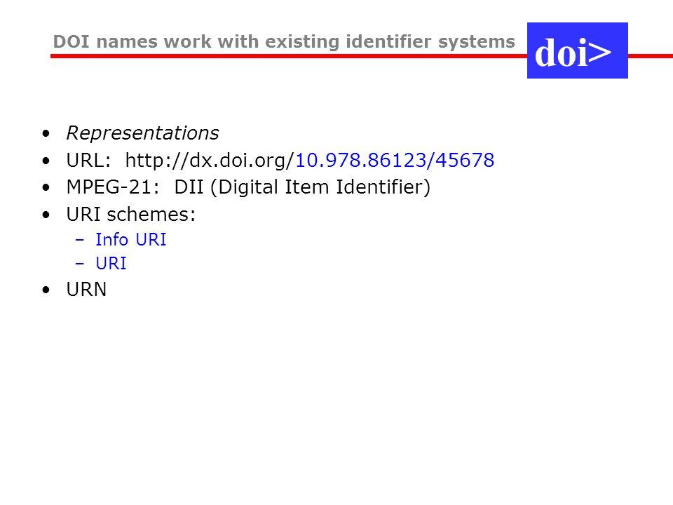 Representations URL: http://dx.doi.org/10.978.86123/45678 MPEG-21: DII (Digital Item Identifier) URI schemes: –Info URI –URI URN doi> DOI names work w