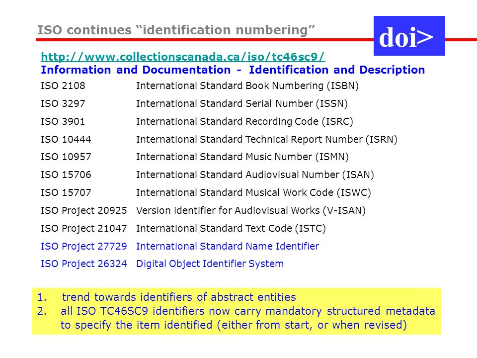 ISO continues identification numbering ISO 2108 International Standard Book Numbering (ISBN) ISO 3297 International Standard Serial Number (ISSN) ISO