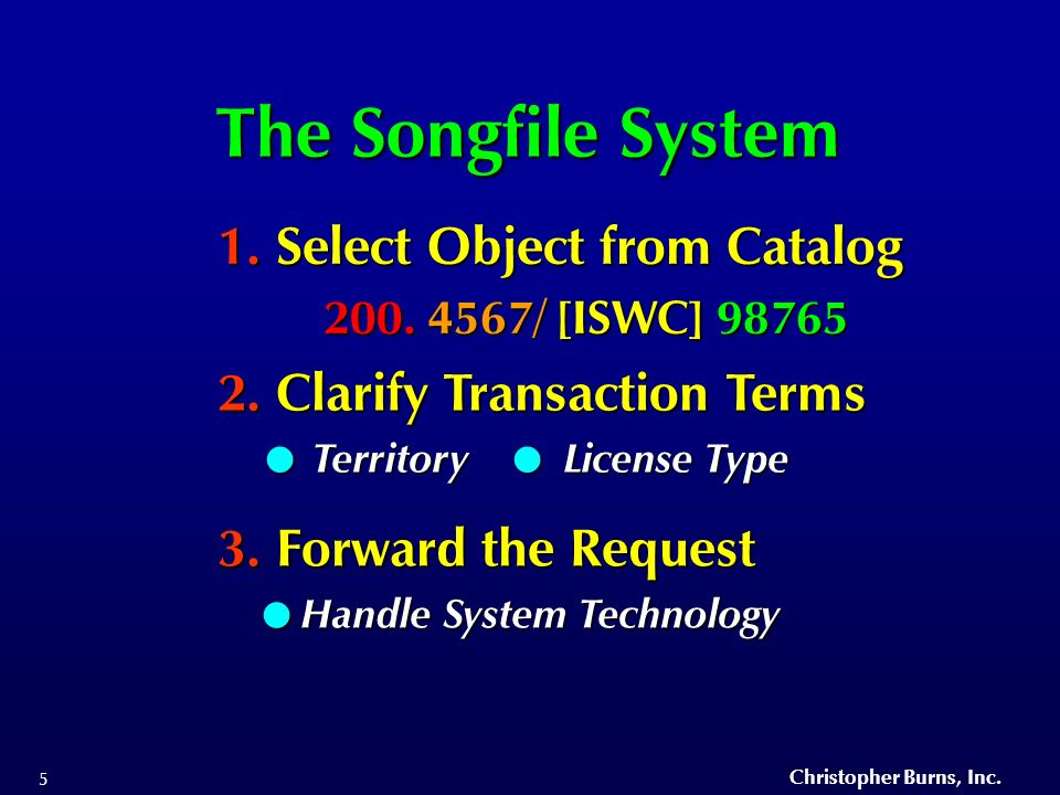Christopher Burns, Inc. 5 The Songfile System 2.