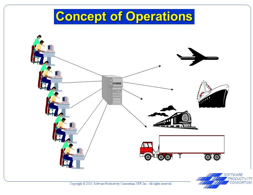 SOFTWARE PRODUCTIVITY CONSORTIUM Copyright © 2003, Software Productivity Consortium NFP, Inc.
