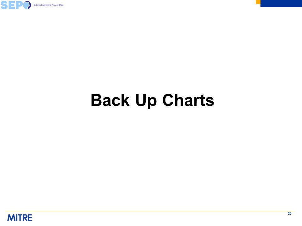 20 Back Up Charts