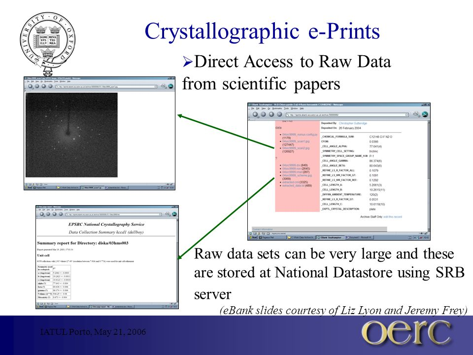 IATUL Porto, May 21, 2006 Crystallographic e-Prints Direct Access to Raw Data from scientific papers Raw data sets can be very large and these are stored at National Datastore using SRB server (eBank slides courtesy of Liz Lyon and Jeremy Frey)