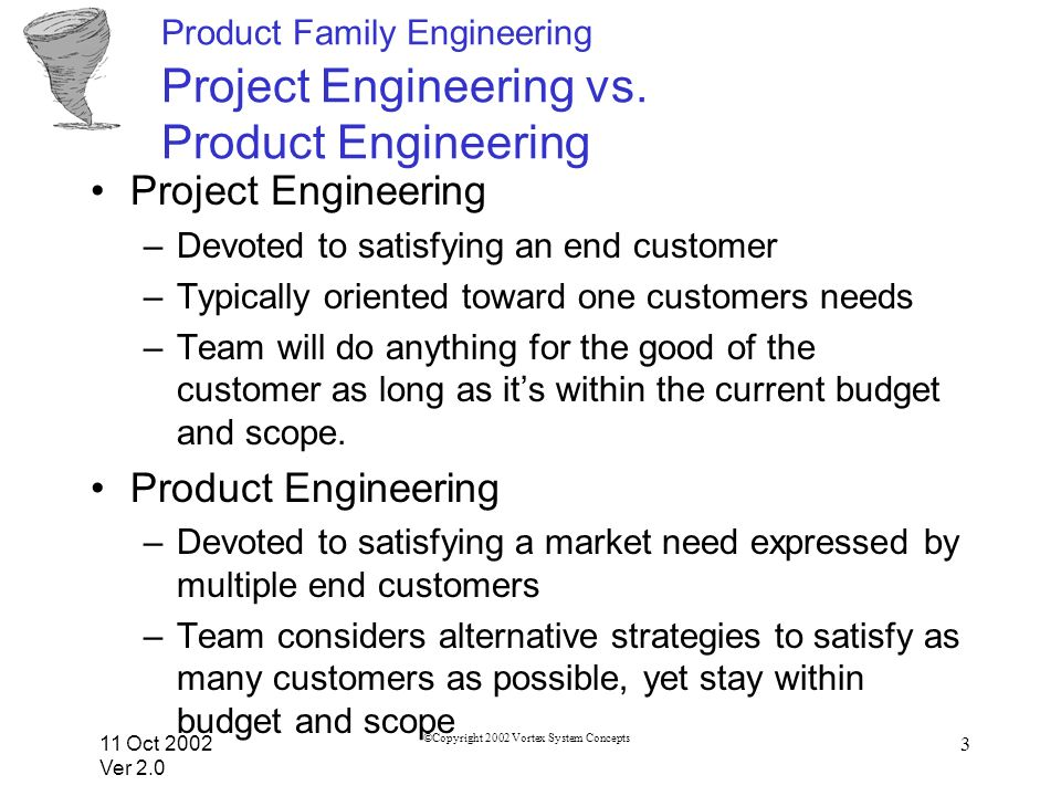 11 Oct 2002 Ver 2.0 ©Copyright 2002 Vortex System Concepts 3 Product Family Engineering Project Engineering vs.