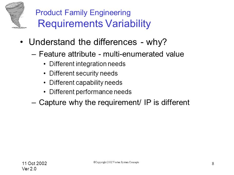 11 Oct 2002 Ver 2.0 ©Copyright 2002 Vortex System Concepts 8 Product Family Engineering Requirements Variability Understand the differences - why.