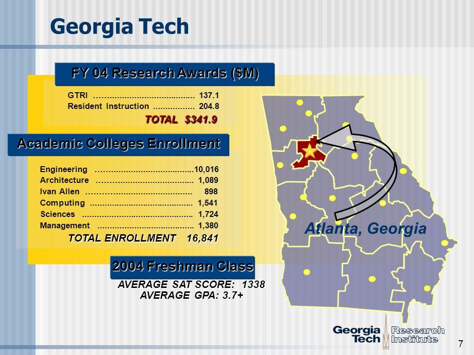 7 Georgia Tech 2004 Freshman Class AVERAGE SAT SCORE: 1338 AVERAGE GPA: 3.7+ Engineering ……..................................10,016 Architecture ………..............................