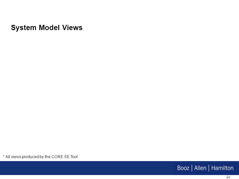 24 System Model Views * All views produced by the CORE SE Tool