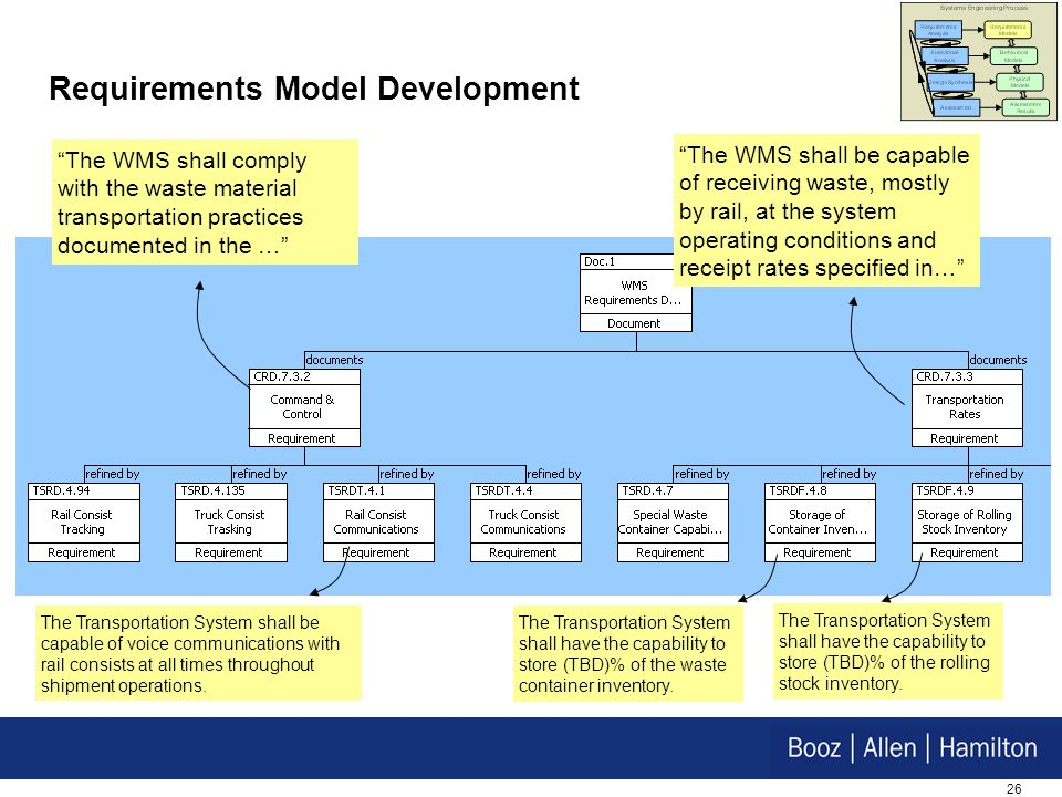 26 Requirements Model Development The WMS shall be capable of receiving waste, mostly by rail, at the system operating conditions and receipt rates sp