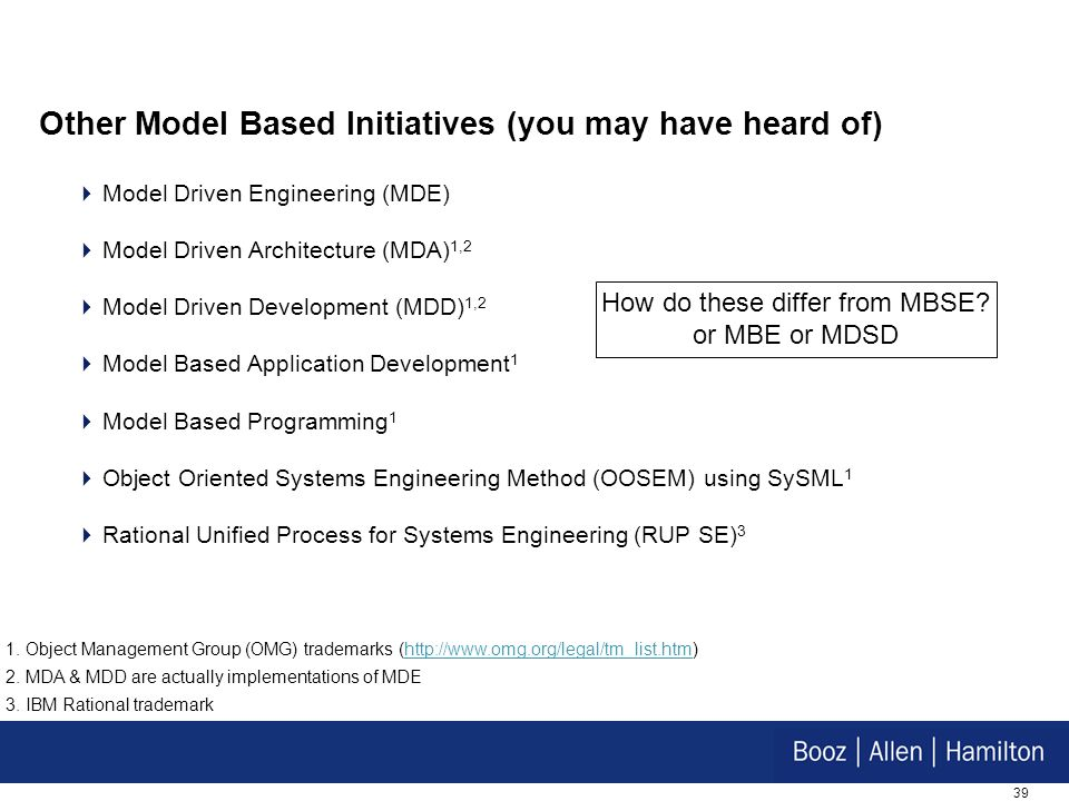 39 Other Model Based Initiatives (you may have heard of) Model Driven Engineering (MDE) Model Driven Architecture (MDA) 1,2 Model Driven Development (