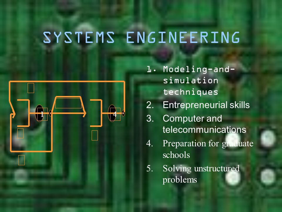 SYSTEMS ENGINEERING 1.Modeling-and- simulation techniques 2.Entrepreneurial skills 3.Computer and telecommunications 4.Preparation for graduate schools 5.Solving unstructured problems