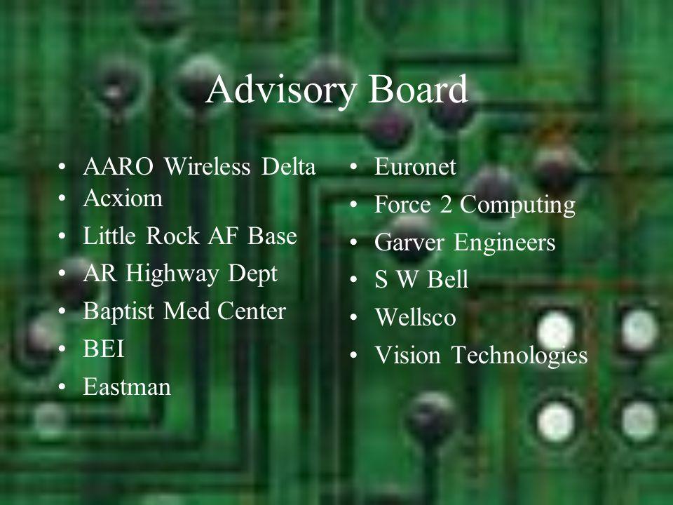 Advisory Board AARO Wireless Delta Acxiom Little Rock AF Base AR Highway Dept Baptist Med Center BEI Eastman Euronet Force 2 Computing Garver Engineer