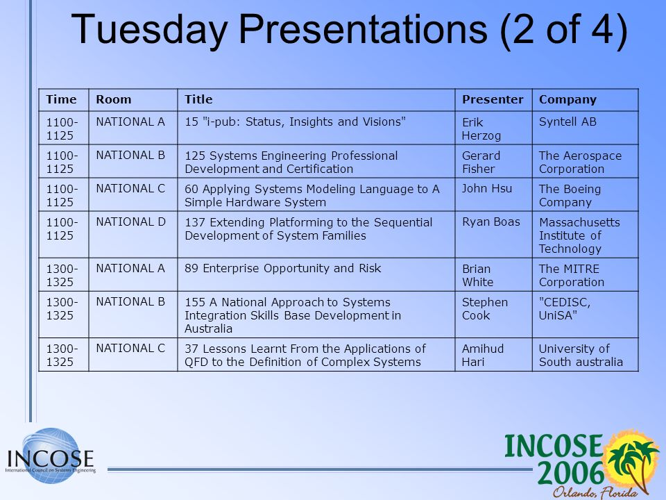 Tuesday Presentations (2 of 4) TimeRoomTitlePresenterCompany 1100- 1125 NATIONAL A15