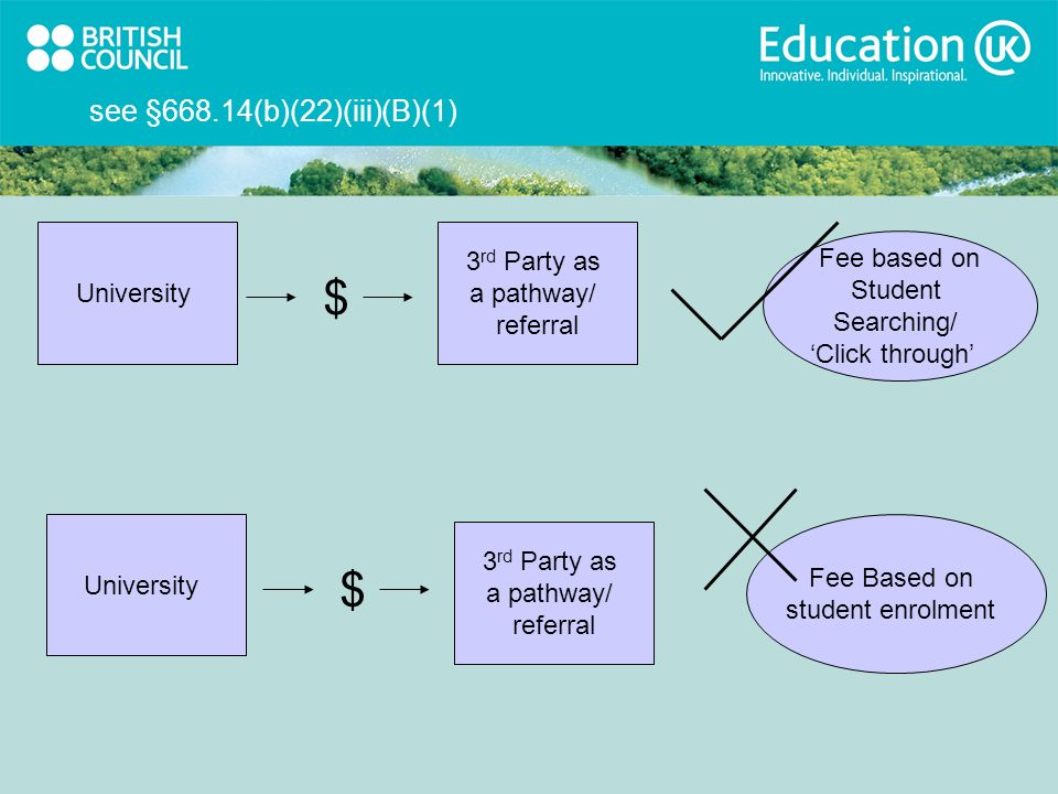 see §668.14(b)(22)(iii)(B)(1) 3 rd Party as a pathway/ referral Fee based on Student Searching/ Click through University $ $ Fee Based on student enrolment 3 rd Party as a pathway/ referral