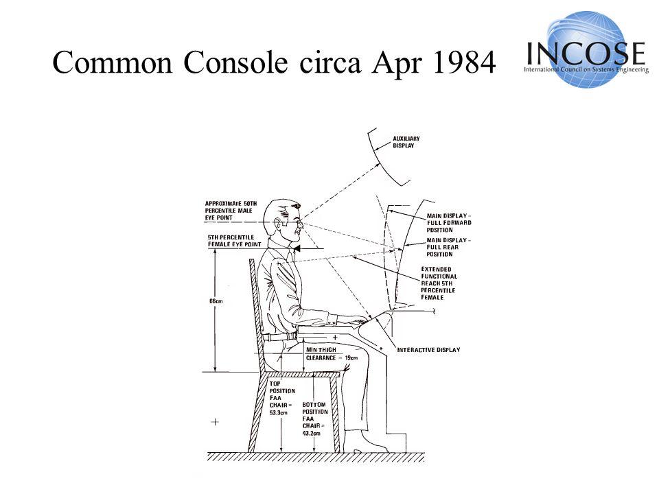 Simulator circa May 1985