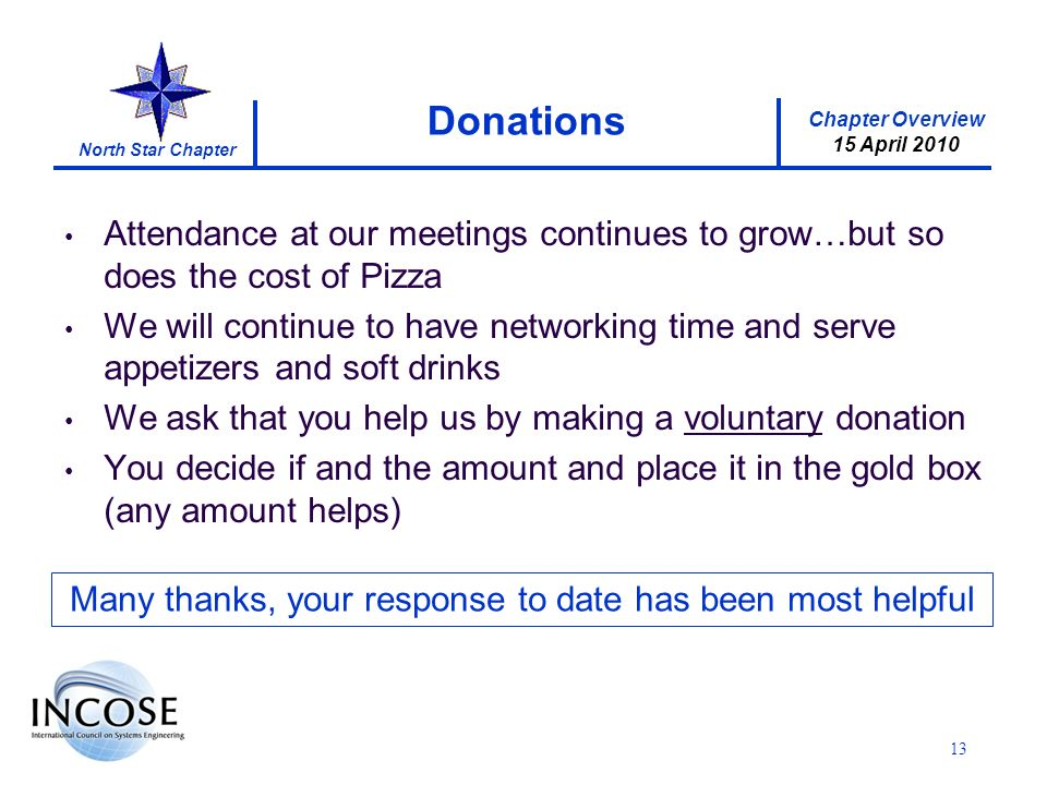 Chapter Overview 15 April 2010 North Star Chapter Attendance at our meetings continues to grow…but so does the cost of Pizza We will continue to have networking time and serve appetizers and soft drinks We ask that you help us by making a voluntary donation You decide if and the amount and place it in the gold box (any amount helps) 13 Many thanks, your response to date has been most helpful Donations