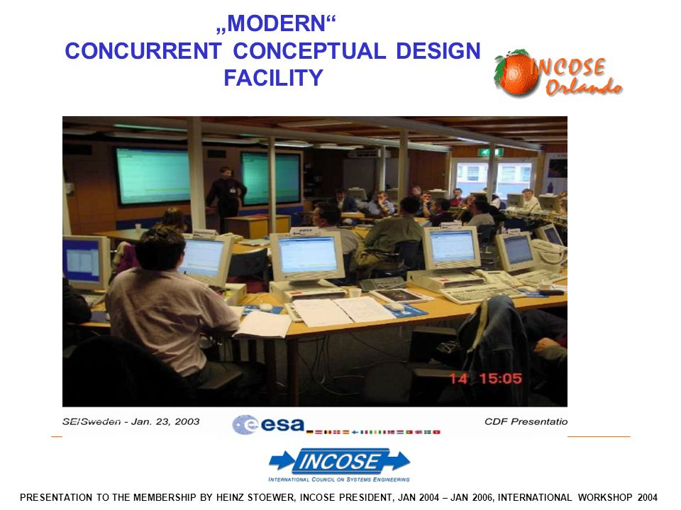 MODERN CONCURRENT CONCEPTUAL DESIGN FACILITY PRESENTATION TO THE MEMBERSHIP BY HEINZ STOEWER, INCOSE PRESIDENT, JAN 2004 – JAN 2006, INTERNATIONAL WORKSHOP 2004