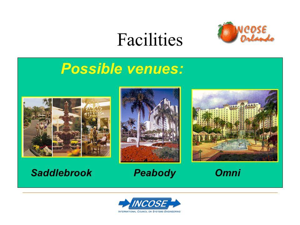 Facilities Possible venues: Saddlebrook Peabody Omni