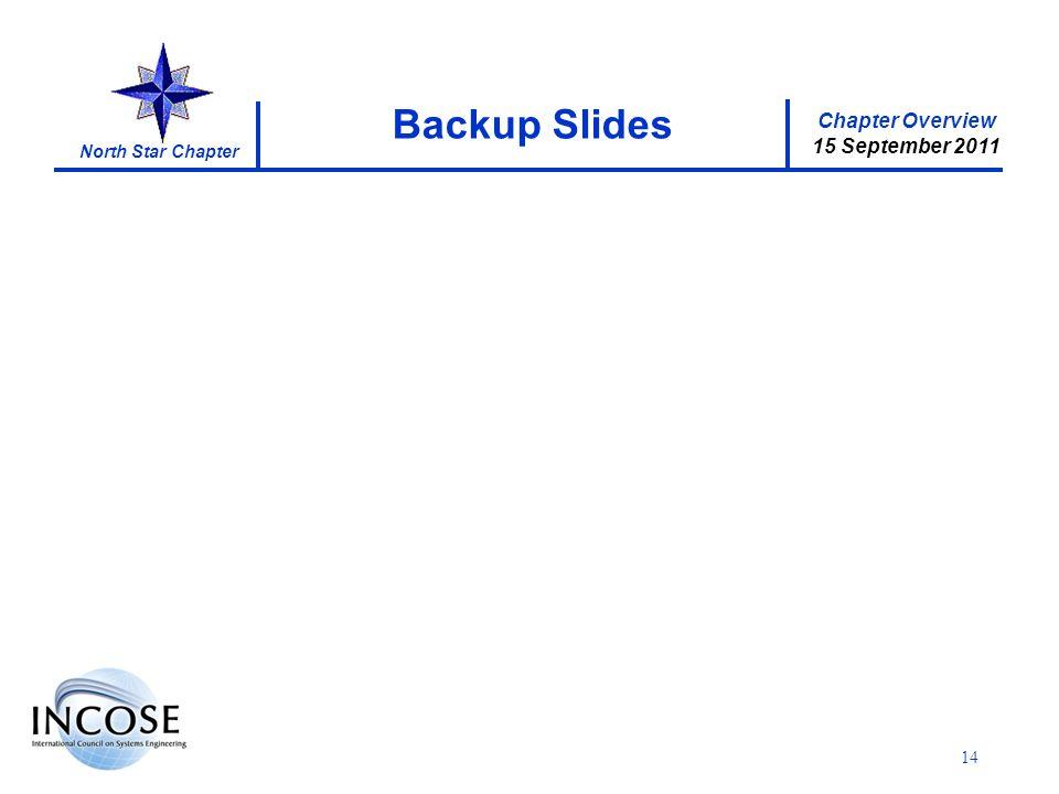 Chapter Overview 15 September 2011 North Star Chapter 14 Backup Slides
