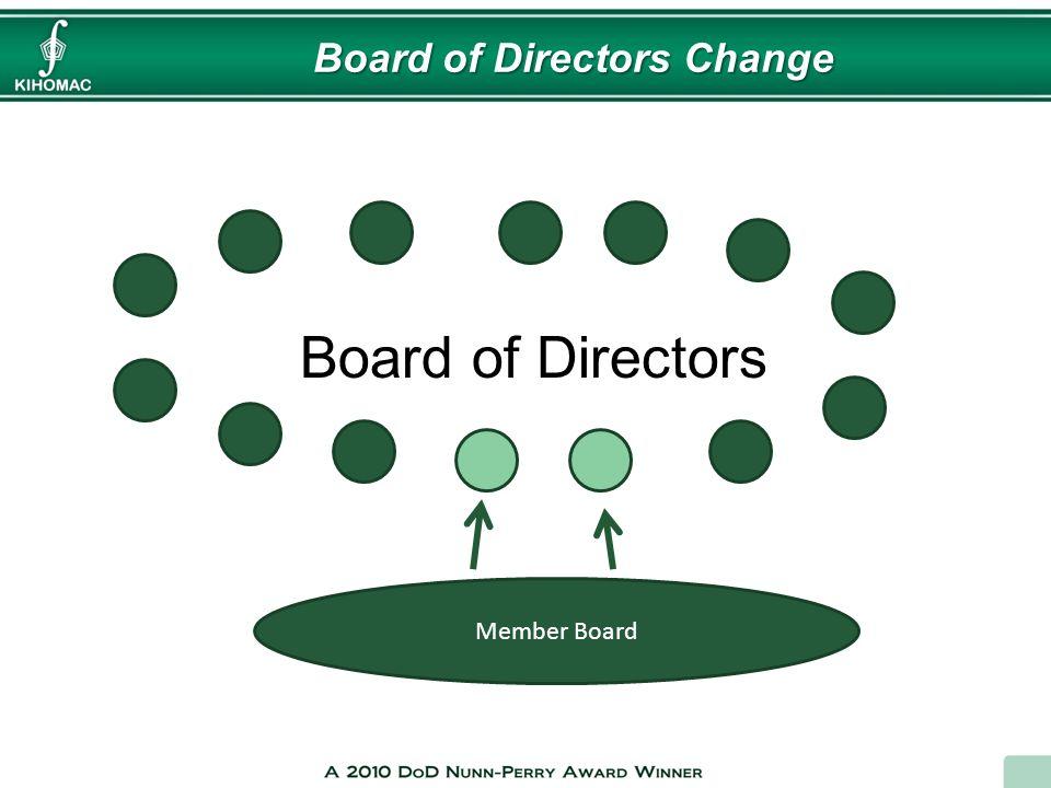 Board of Directors Change Member Board Board of Directors