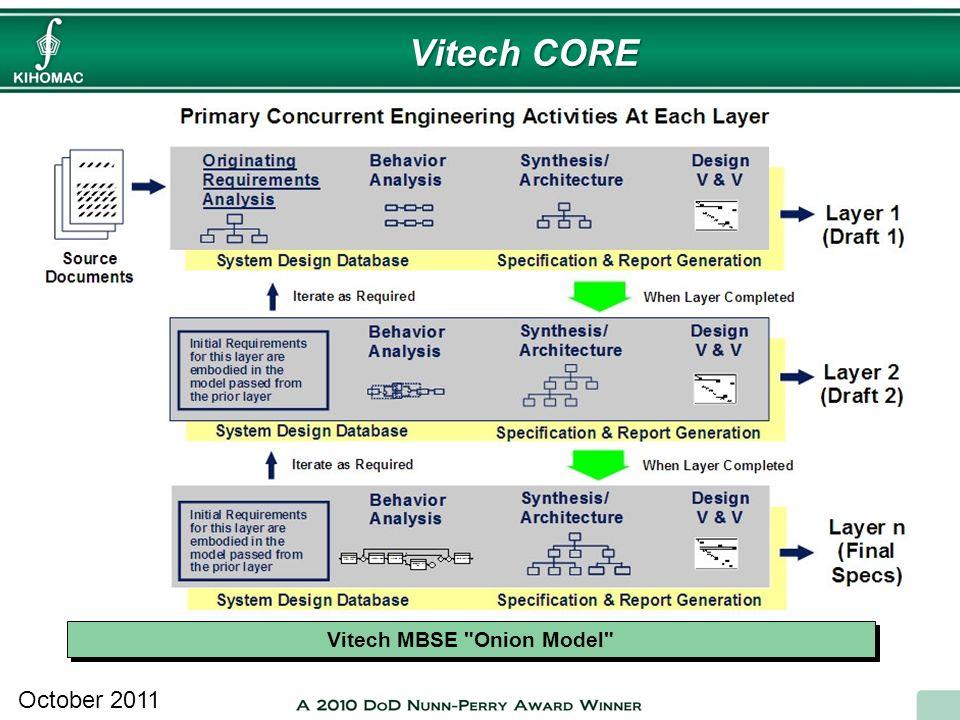 Vitech CORE October 2011 Vitech MBSE