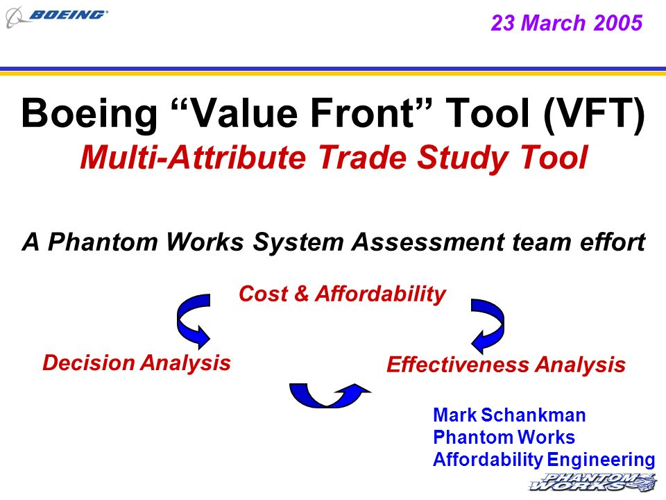 Chart 2 23 March 2005 Agenda Goals of this Presentation Definitions Purpose of Tool Background to Value Front Tool Demonstration Trade Study Methods and Tool Process Summary and Questions