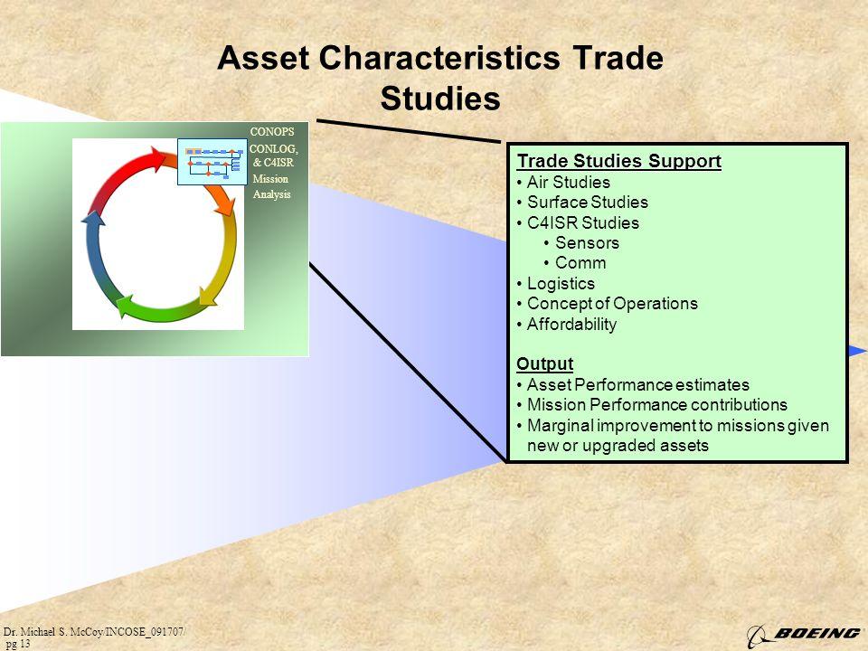 Dr. Michael S. McCoy/INCOSE_091707/ pg 13 Asset Characteristics Trade Studies Trade Studies Support Air Studies Surface Studies C4ISR Studies Sensors