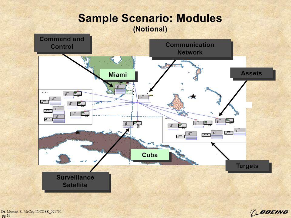 Dr. Michael S. McCoy/INCOSE_091707/ pg 19 Surveillance Satellite Assets Targets Communication Network Sample Scenario: Modules (Notional) Cuba Miami C