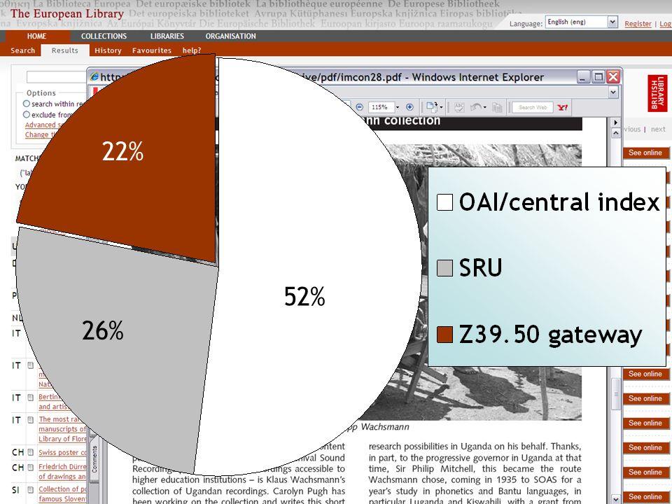 T&S 60% 20%