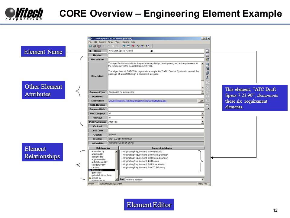 12 CORE Overview – Engineering Element Example Element Name Other Element Attributes ElementRelationships This element, ATC Draft Specs-7.23.90, documents these six requirement elements.